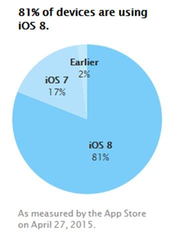 mobiletesting_estadistica2.jpg