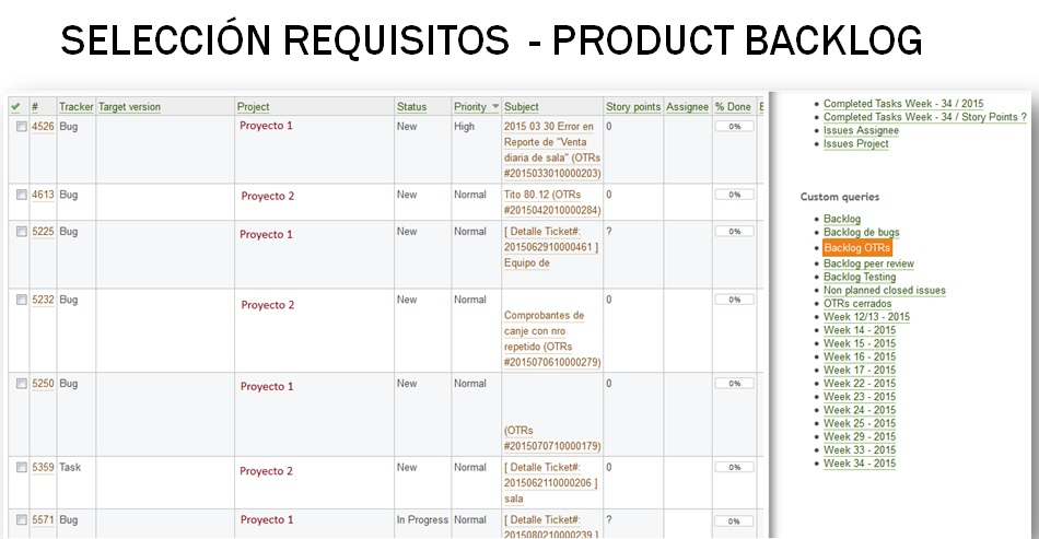seleccion requisitos