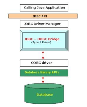 pruebas_crud_database