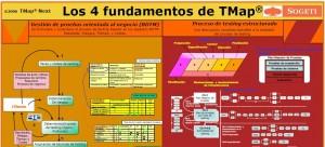 tmap fundamentos parte 1