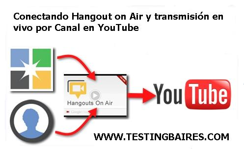 Hangout on air to YouTube