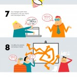 12-signs-you-need-a-test-automation-tool-infographic