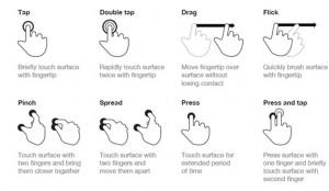 Mobile Testing - Gestos y Acciones