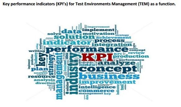 KPI TEM