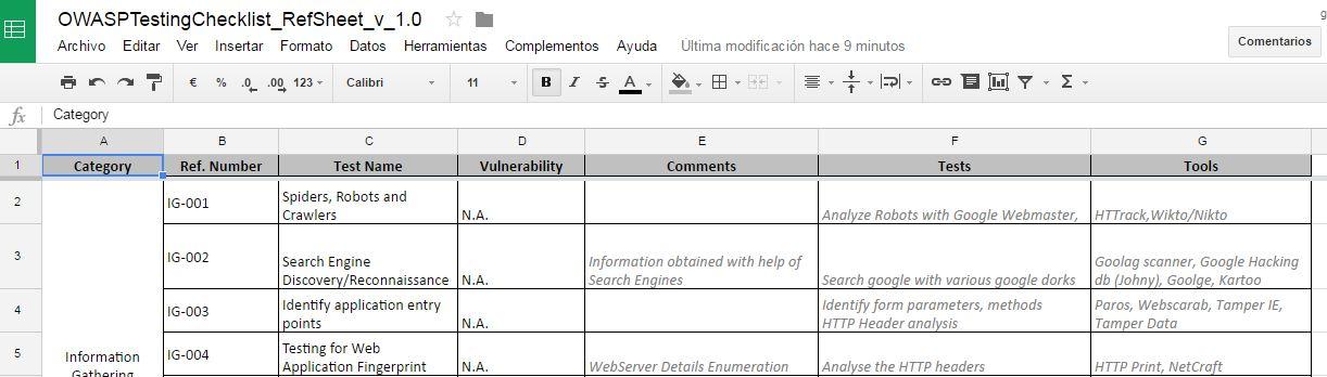 owasp testing checklist refsheet