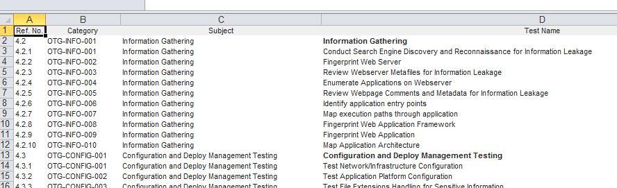 owasp testing checklist