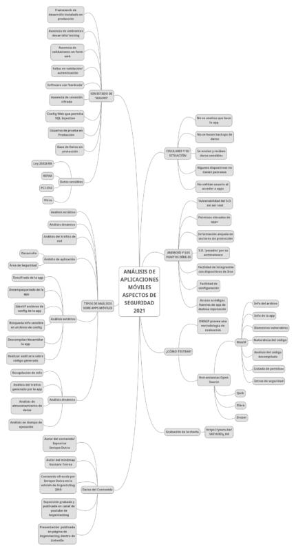 análisis de aplicaciones seguridad